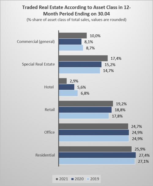 gehandelte-Assetklassen_en